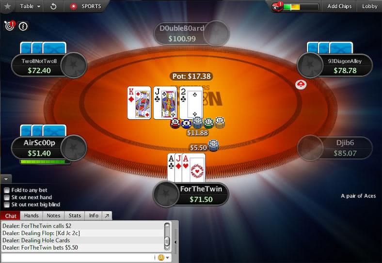 Fusion Poker Table at PokerStars